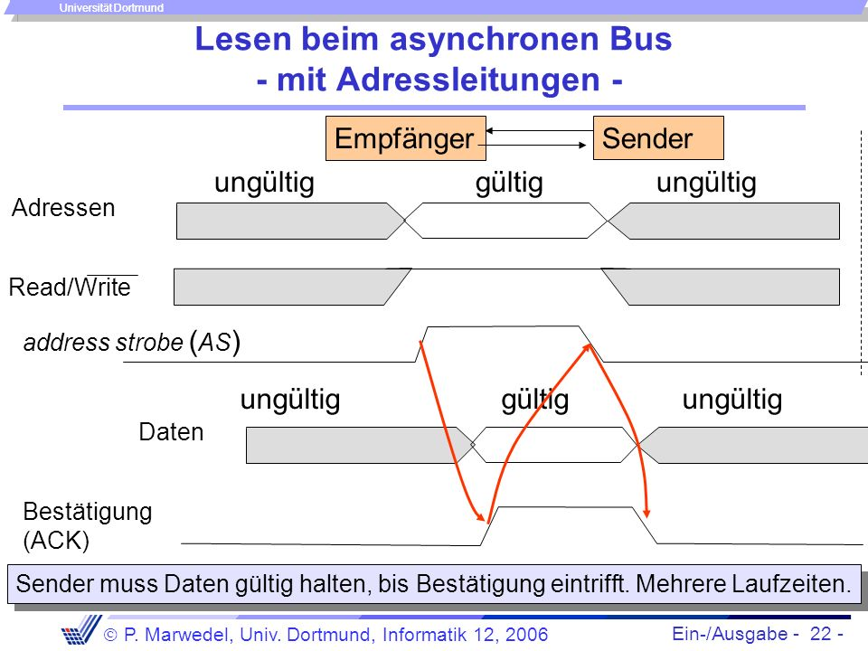 Lesen beim asynchronen Bus - mit Adressleitungen -