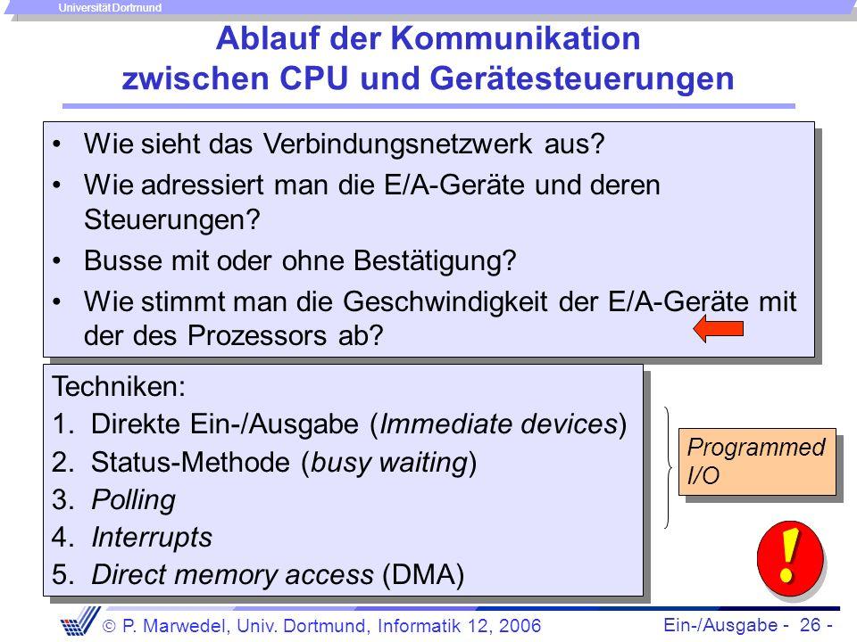 Ablauf der Kommunikation zwischen CPU und Gerätesteuerungen