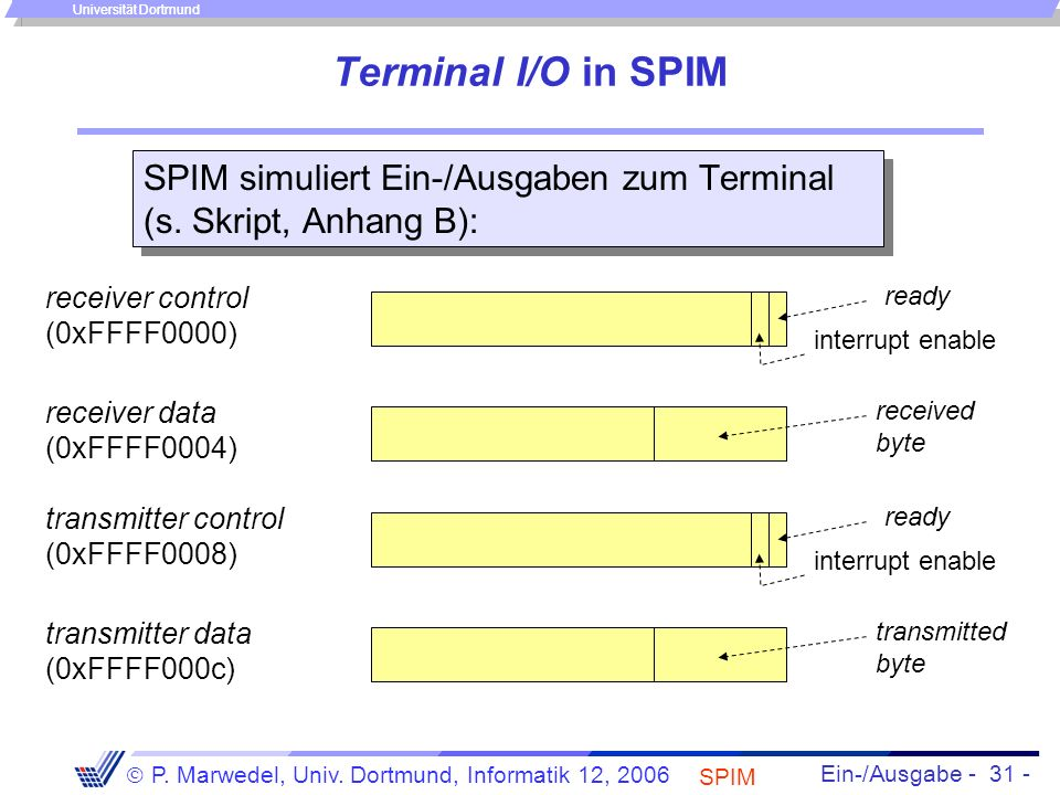 Terminal I/O in SPIM SPIM simuliert Ein-/Ausgaben zum Terminal (s. Skript, Anhang B): receiver control (0xFFFF0000)