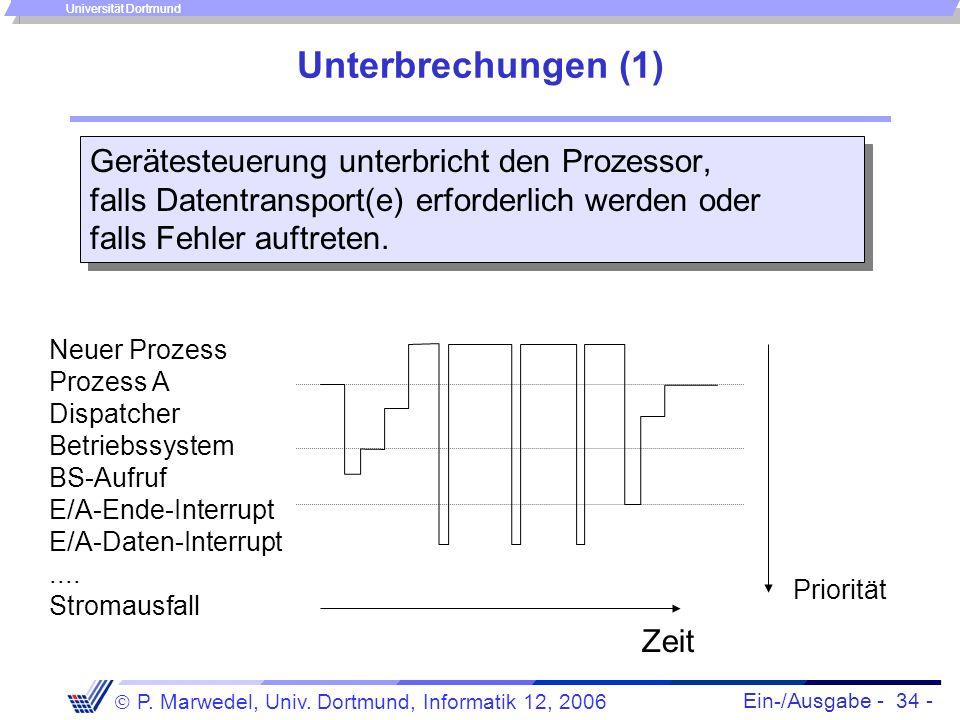 Unterbrechungen (1) Gerätesteuerung unterbricht den Prozessor, falls Datentransport(e) erforderlich werden oder falls Fehler auftreten.