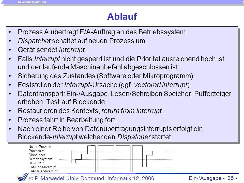 Ablauf Prozess A überträgt E/A-Auftrag an das Betriebssystem.