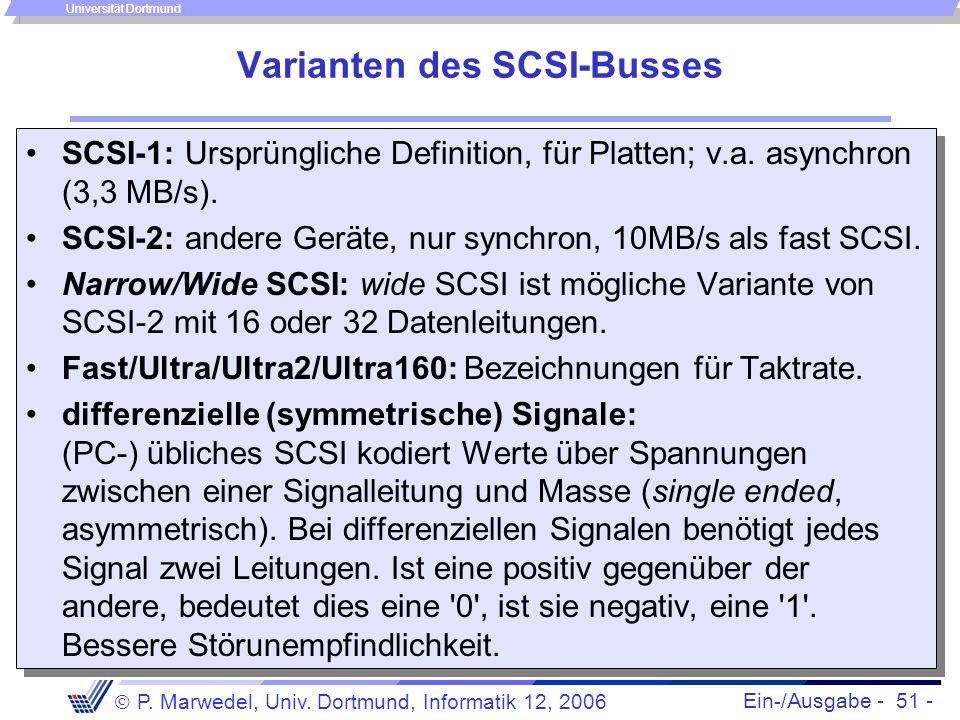 Varianten des SCSI-Busses