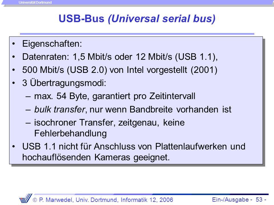 USB-Bus (Universal serial bus)