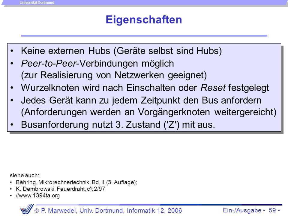 Eigenschaften Keine externen Hubs (Geräte selbst sind Hubs)