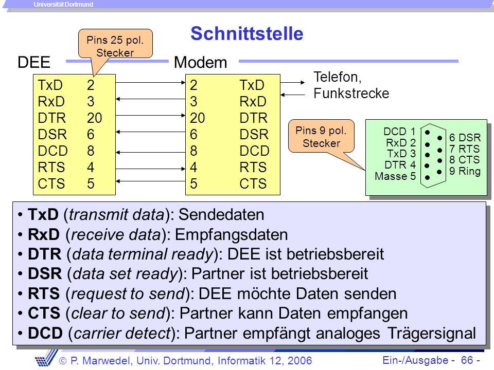 Schnittstelle DEE Modem TxD (transmit data): Sendedaten