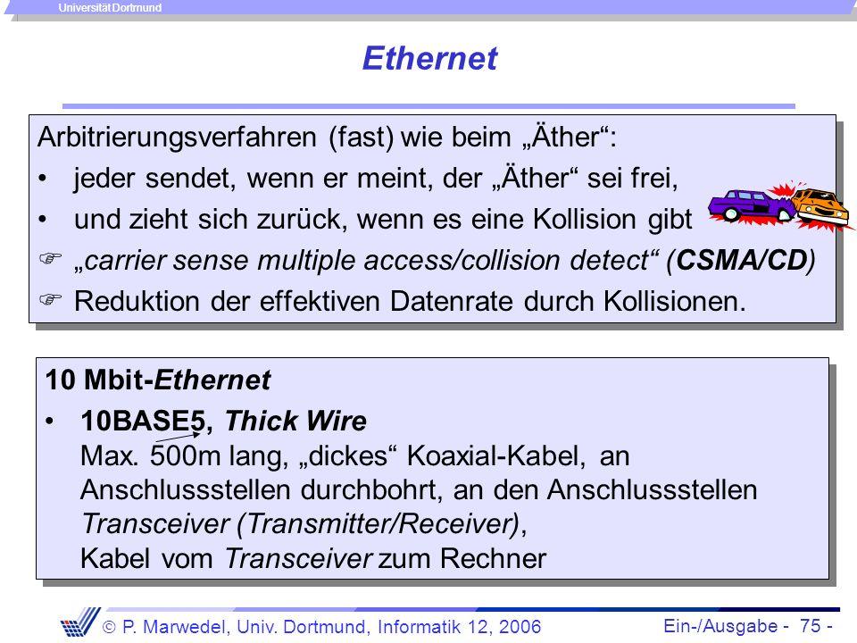 """Ethernet Arbitrierungsverfahren (fast) wie beim """"Äther :"""