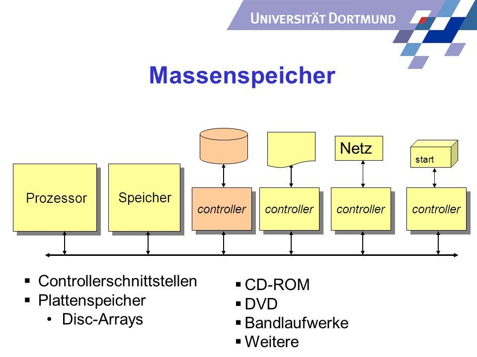 Controllerschnittstellen Plattenspeicher Disc-Arrays