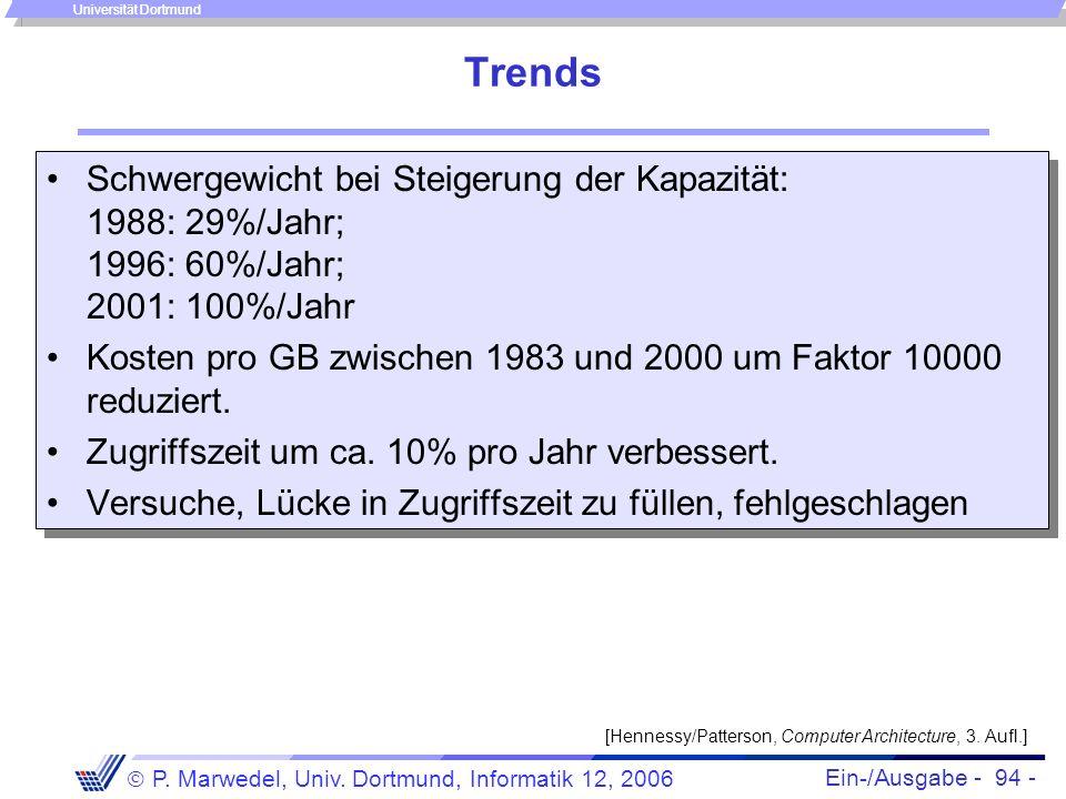 Trends Schwergewicht bei Steigerung der Kapazität: 1988: 29%/Jahr; 1996: 60%/Jahr; 2001: 100%/Jahr.