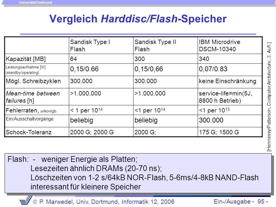 Vergleich Harddisc/Flash-Speicher