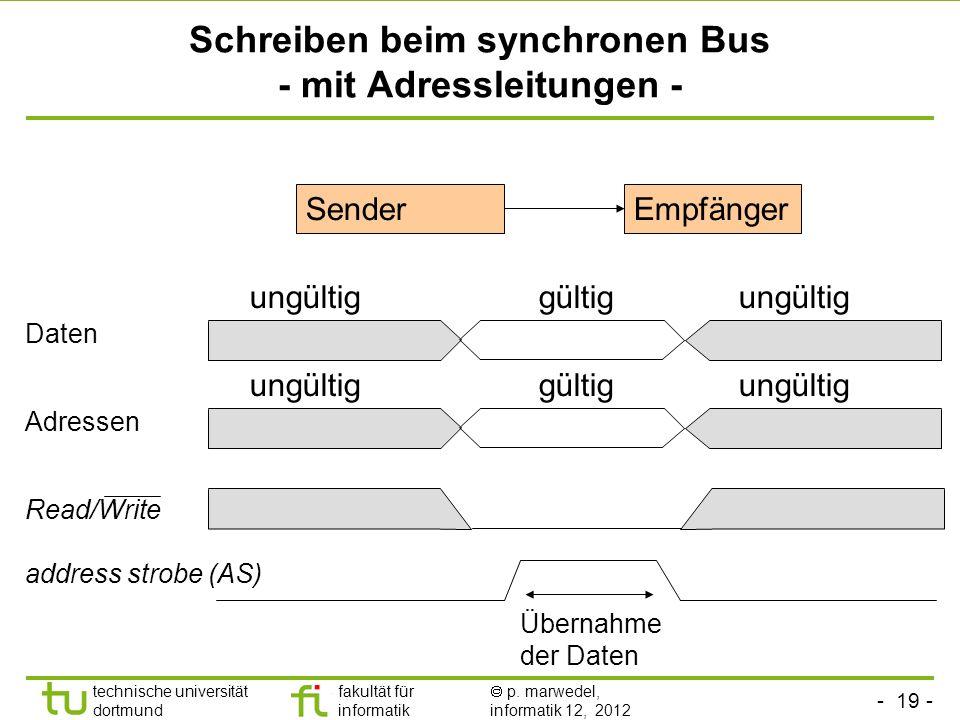 Schreiben beim synchronen Bus - mit Adressleitungen -