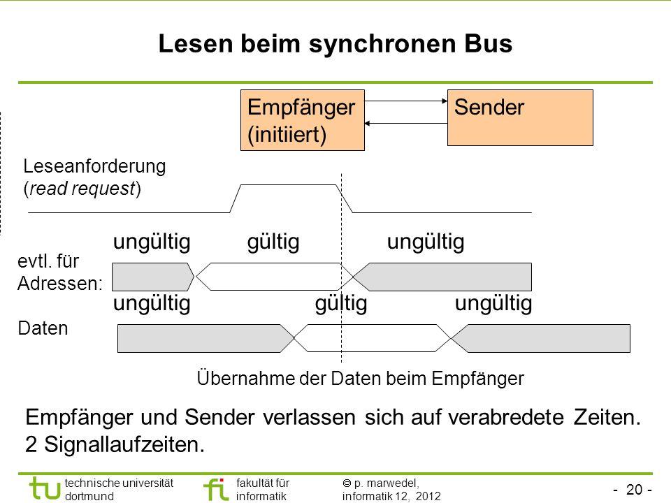 Lesen beim synchronen Bus