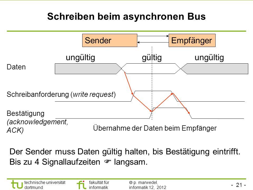 Schreiben beim asynchronen Bus