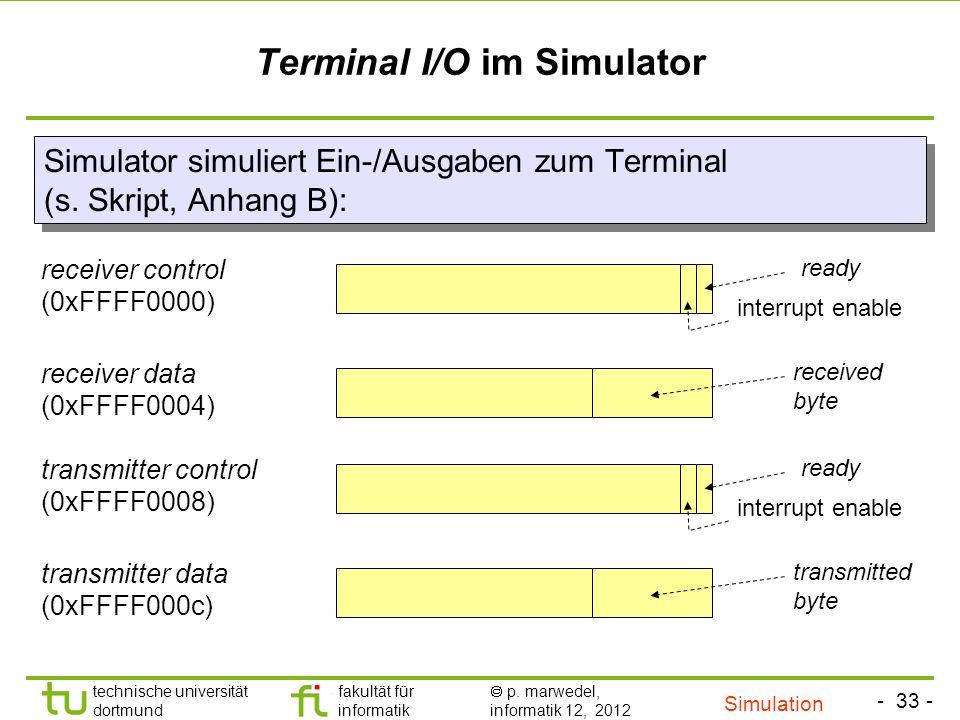 Terminal I/O im Simulator