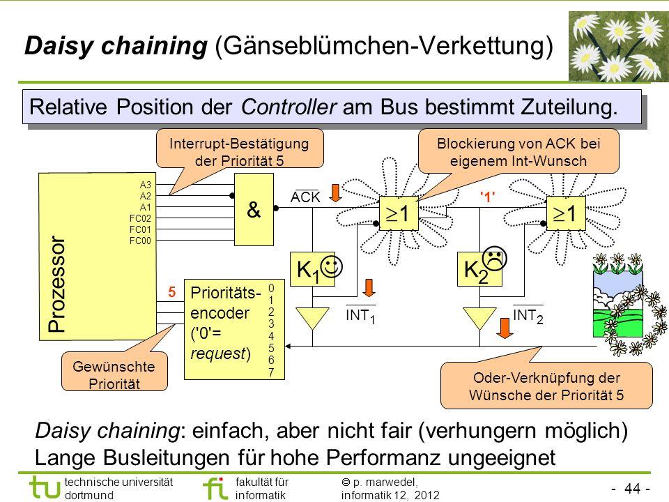 Daisy chaining (Gänseblümchen-Verkettung)