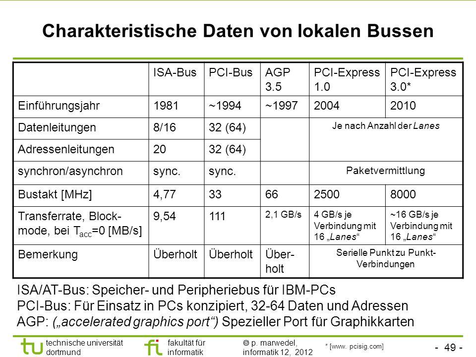 Charakteristische Daten von lokalen Bussen