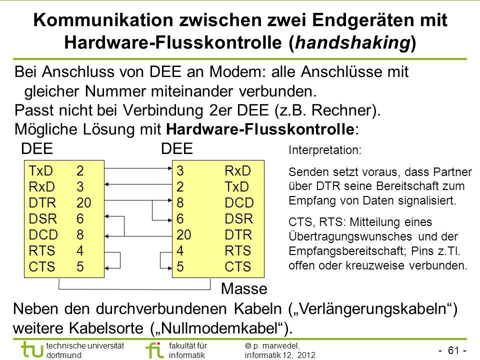 Kommunikation zwischen zwei Endgeräten mit Hardware-Flusskontrolle (handshaking)