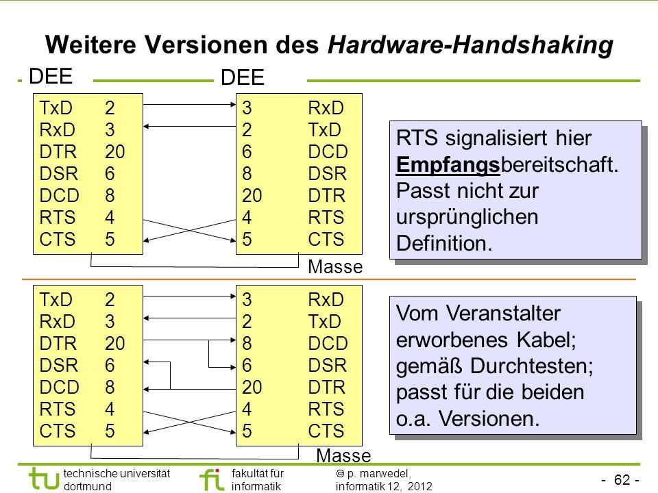 Weitere Versionen des Hardware-Handshaking