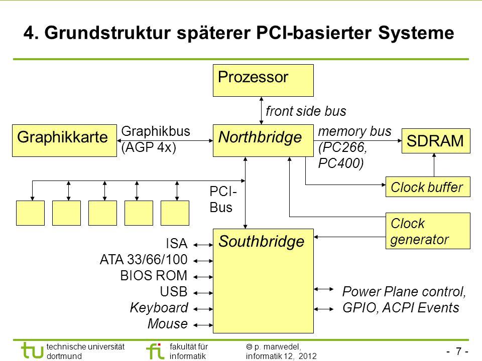 4. Grundstruktur späterer PCI-basierter Systeme