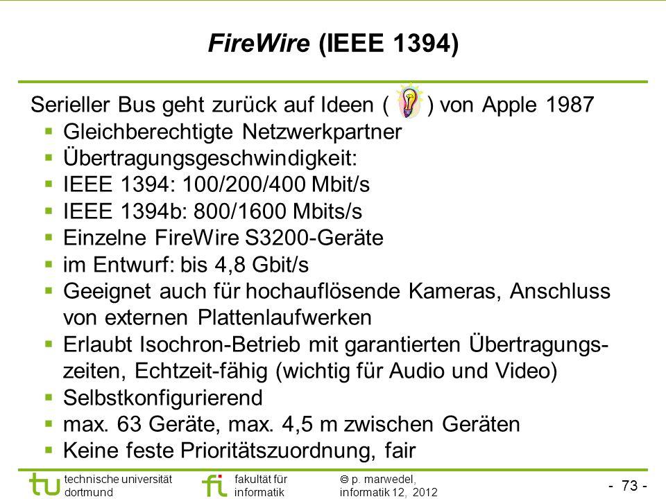 FireWire (IEEE 1394) Serieller Bus geht zurück auf Ideen ( ) von Apple 1987. Gleichberechtigte Netzwerkpartner.