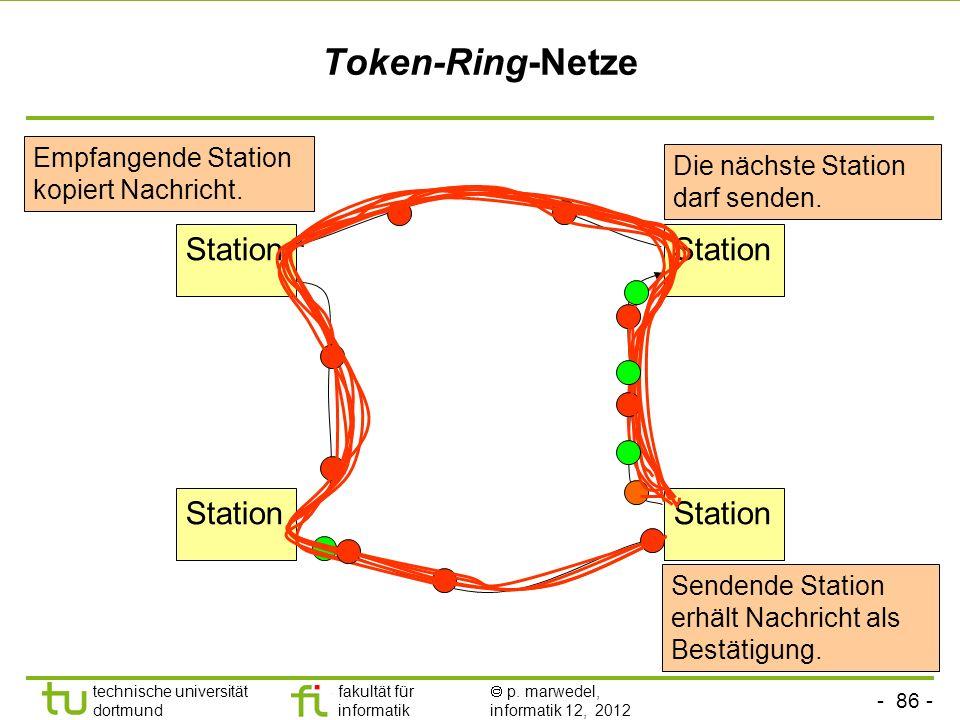 Token-Ring-Netze Station Empfangende Station kopiert Nachricht.