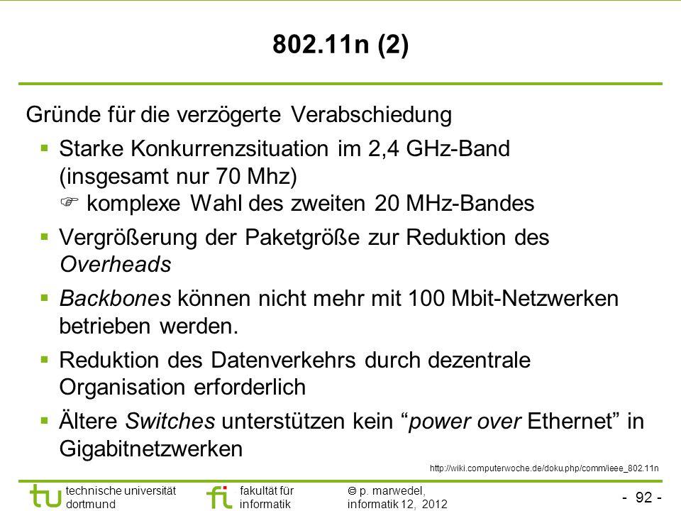 802.11n (2) Gründe für die verzögerte Verabschiedung