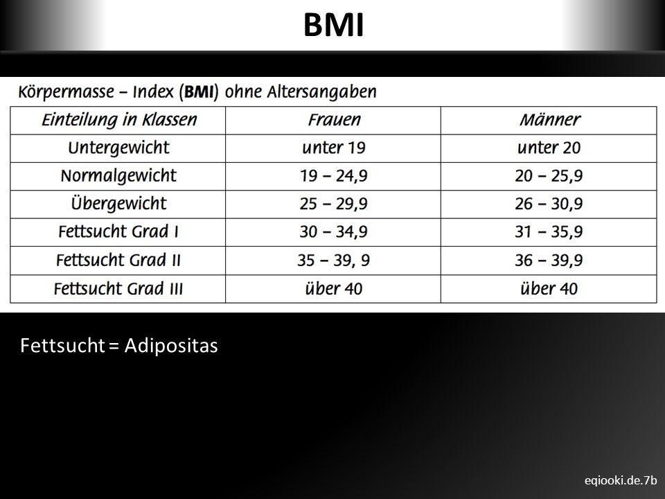 BMI Fettsucht = Adipositas eqiooki.de.7b