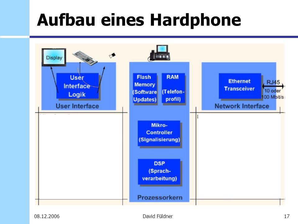 Aufbau eines Hardphone