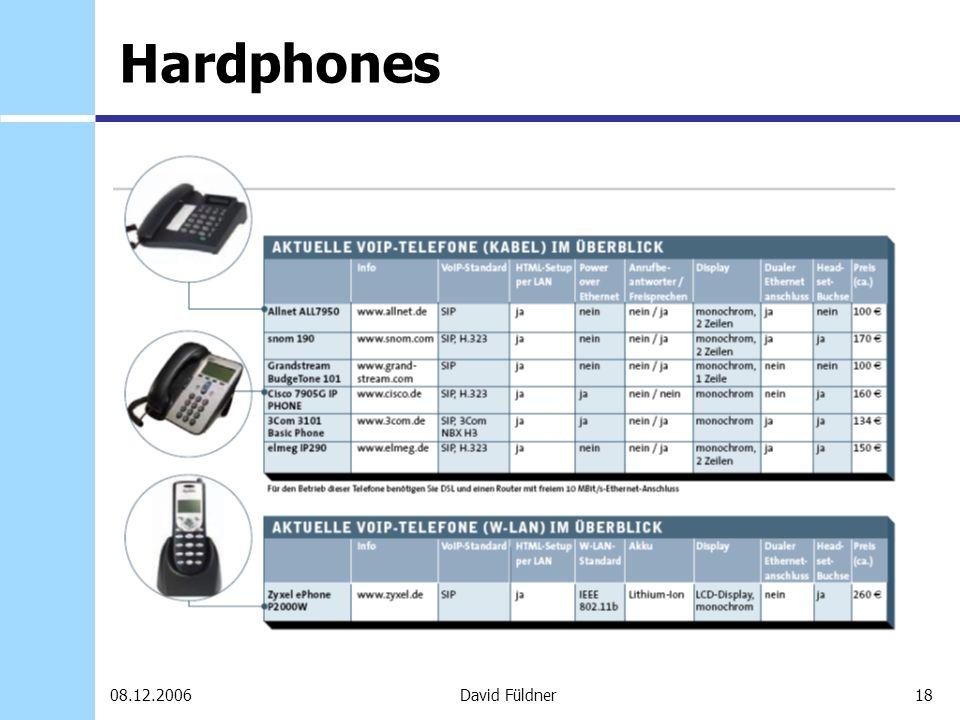 Hardphones