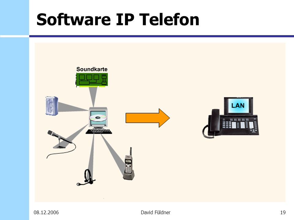Software IP Telefon