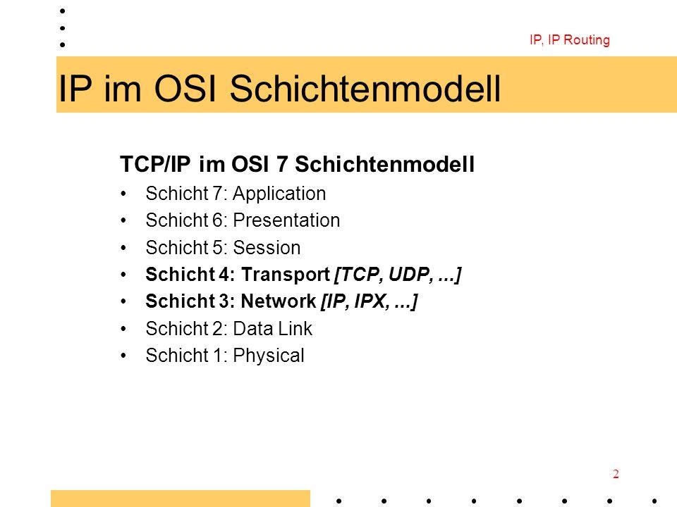 IP im OSI Schichtenmodell