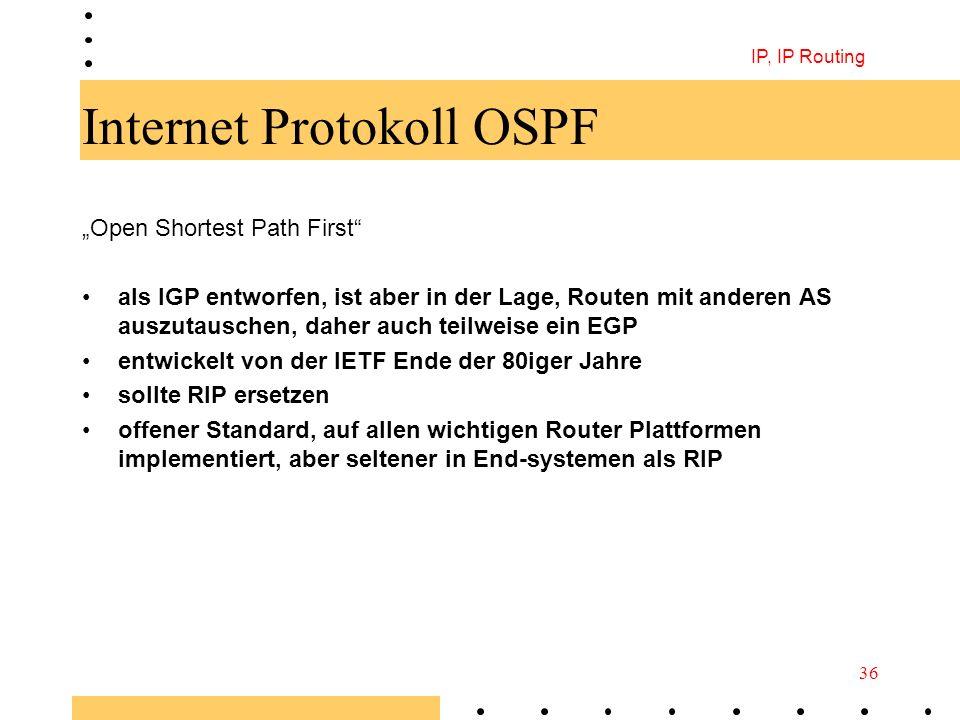 Internet Protokoll OSPF