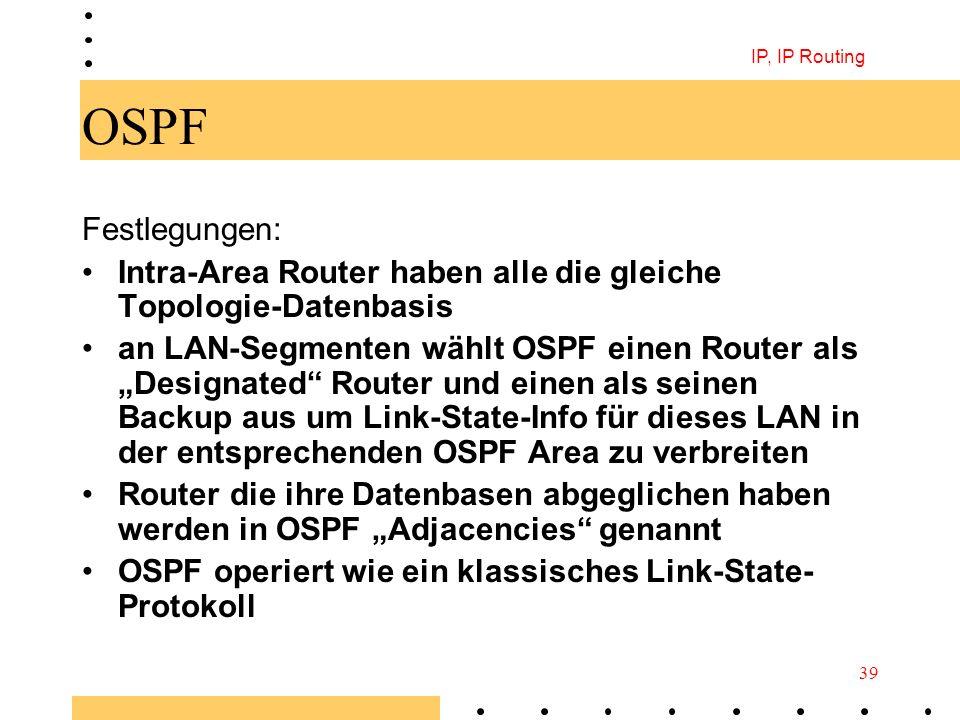 IP, IP Routing OSPF. Festlegungen: Intra-Area Router haben alle die gleiche Topologie-Datenbasis.