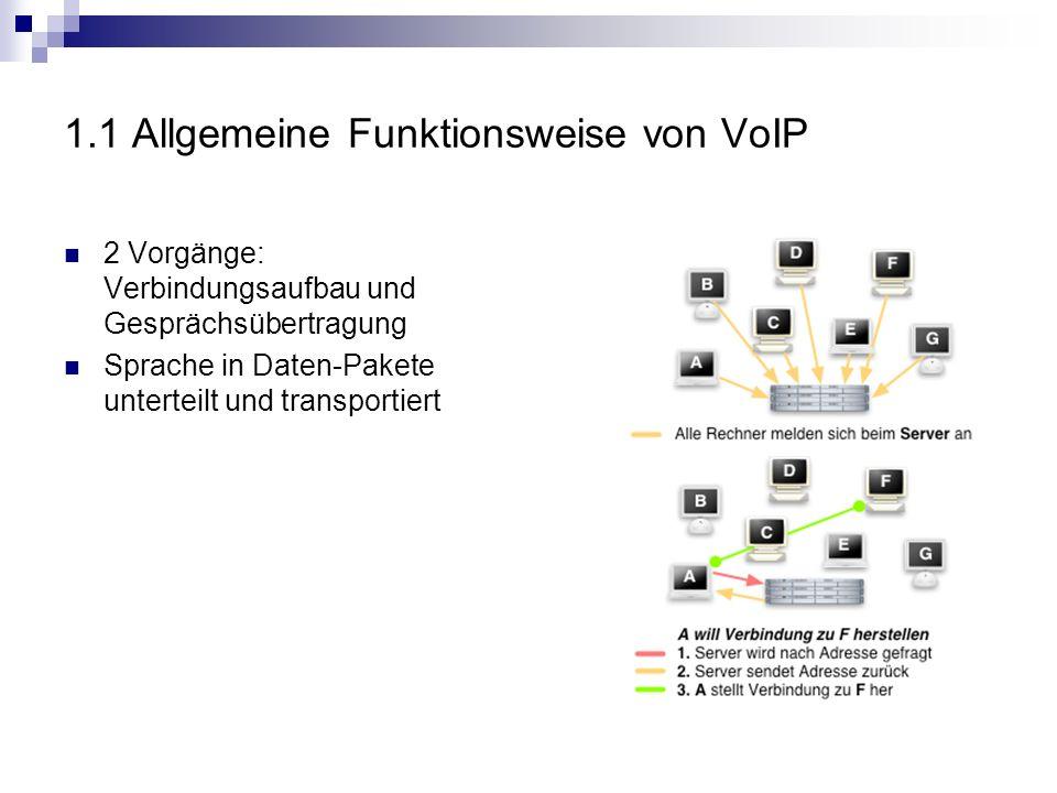 1.1 Allgemeine Funktionsweise von VoIP