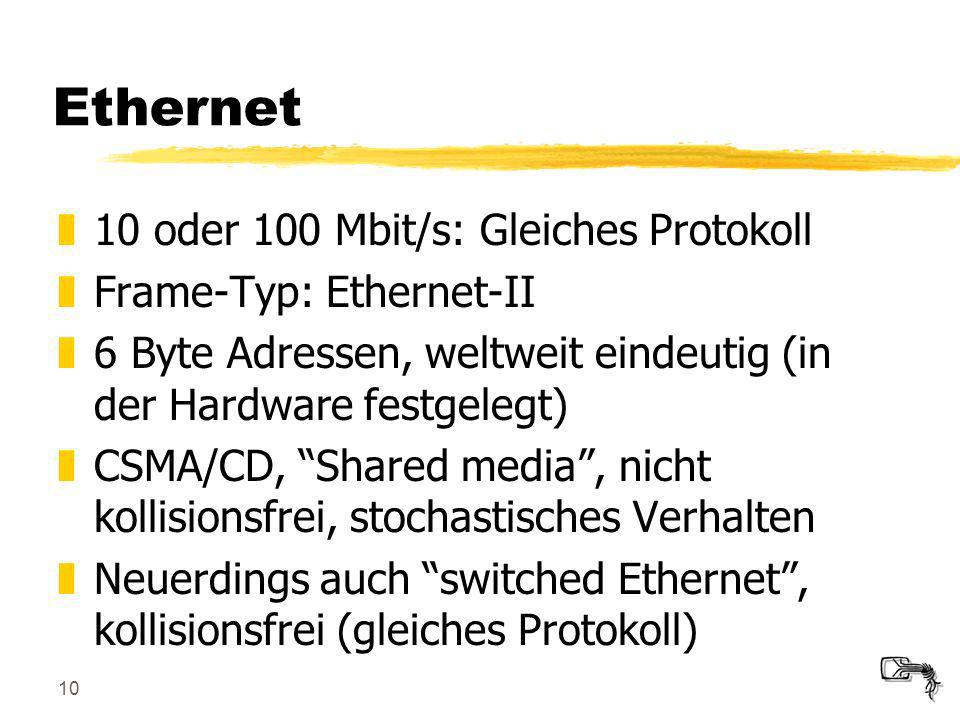 Ethernet 10 oder 100 Mbit/s: Gleiches Protokoll Frame-Typ: Ethernet-II