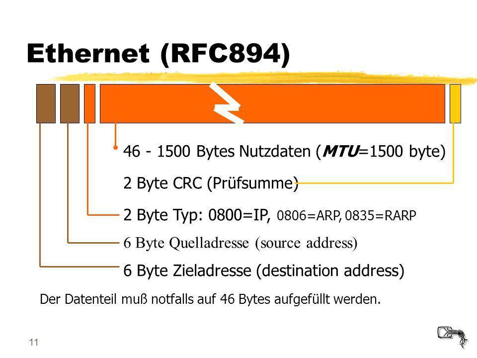 Ethernet (RFC894) 46 - 1500 Bytes Nutzdaten (MTU=1500 byte)