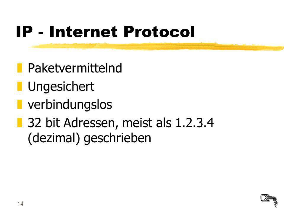 IP - Internet Protocol Paketvermittelnd Ungesichert verbindungslos