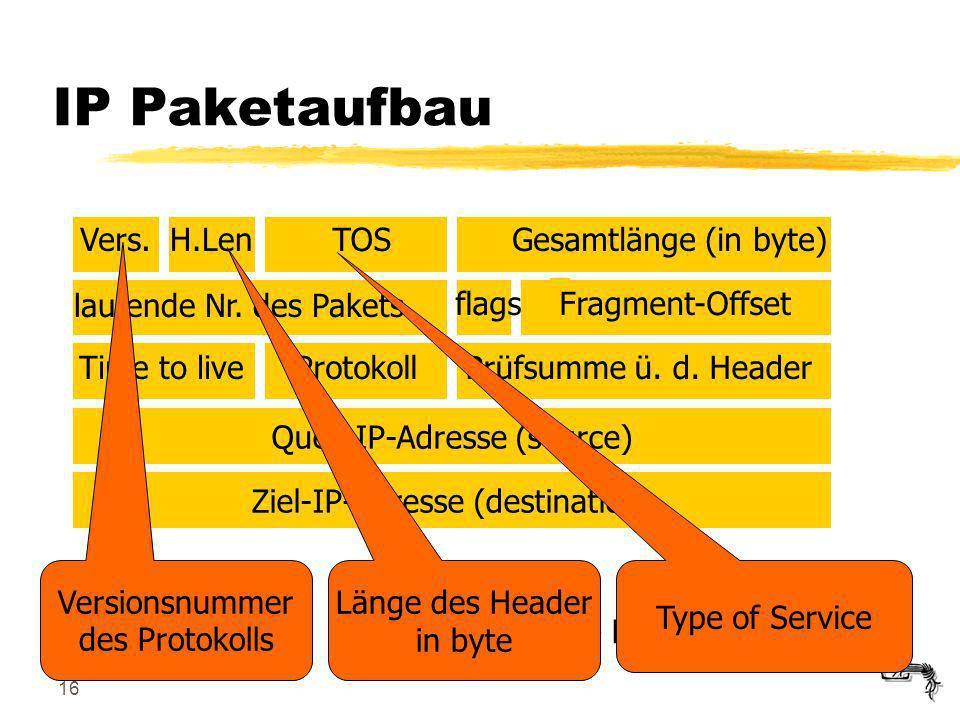 IP Paketaufbau Vers. H.Len TOS Gesamtlänge (in byte)