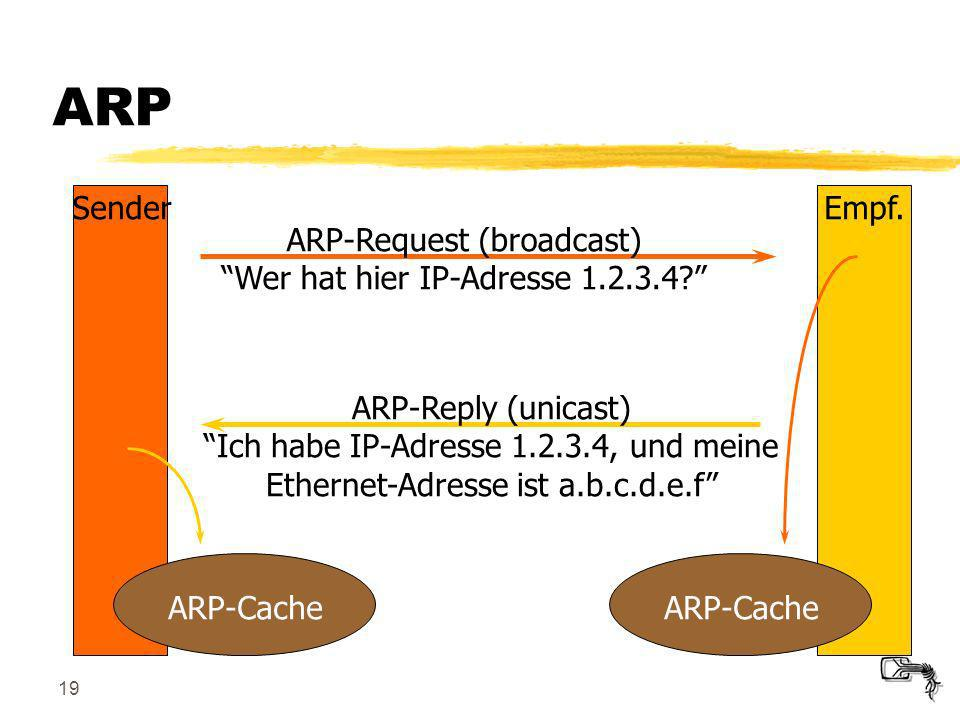 ARP Sender Empf. ARP-Request (broadcast)
