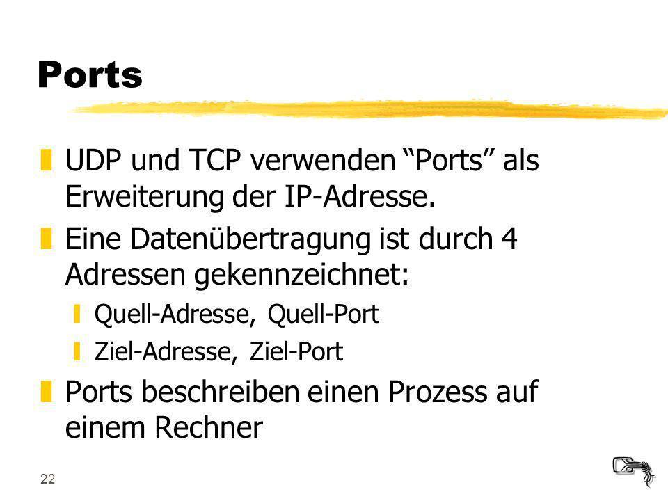 Ports UDP und TCP verwenden Ports als Erweiterung der IP-Adresse.