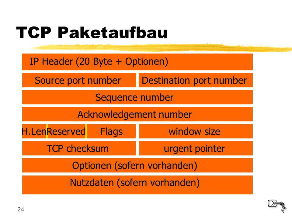 TCP Paketaufbau IP Header (20 Byte + Optionen) Source port number