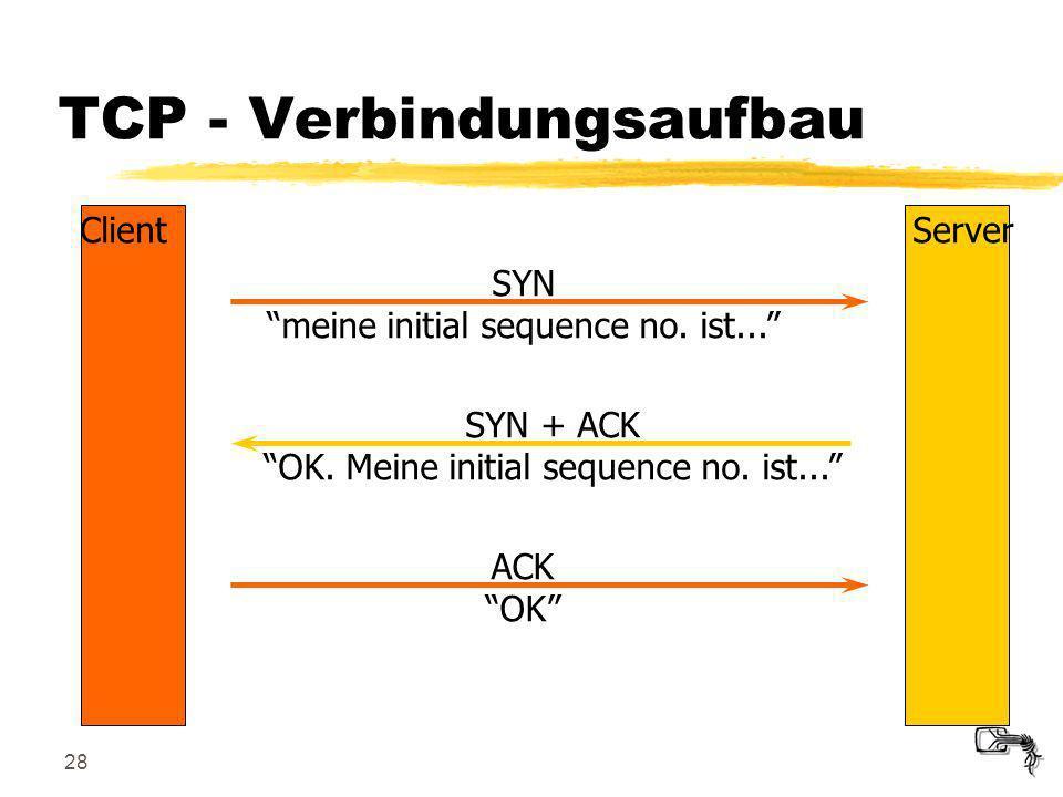 TCP - Verbindungsaufbau