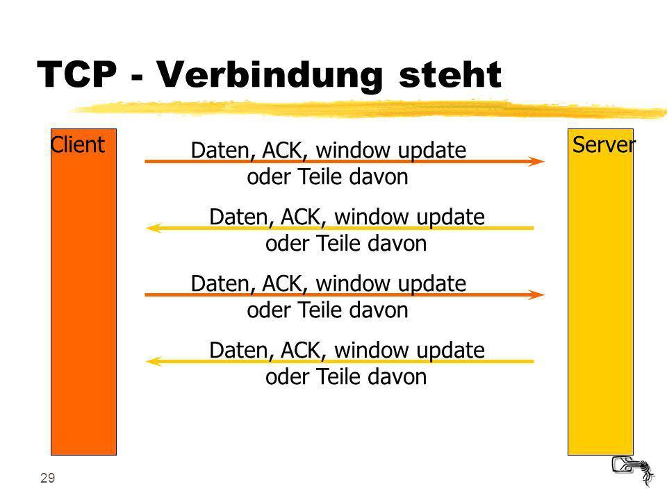 TCP - Verbindung steht Client Server Daten, ACK, window update