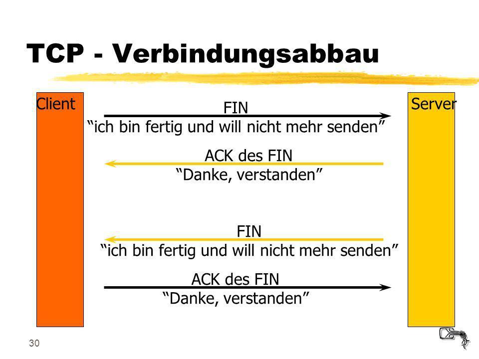 TCP - Verbindungsabbau