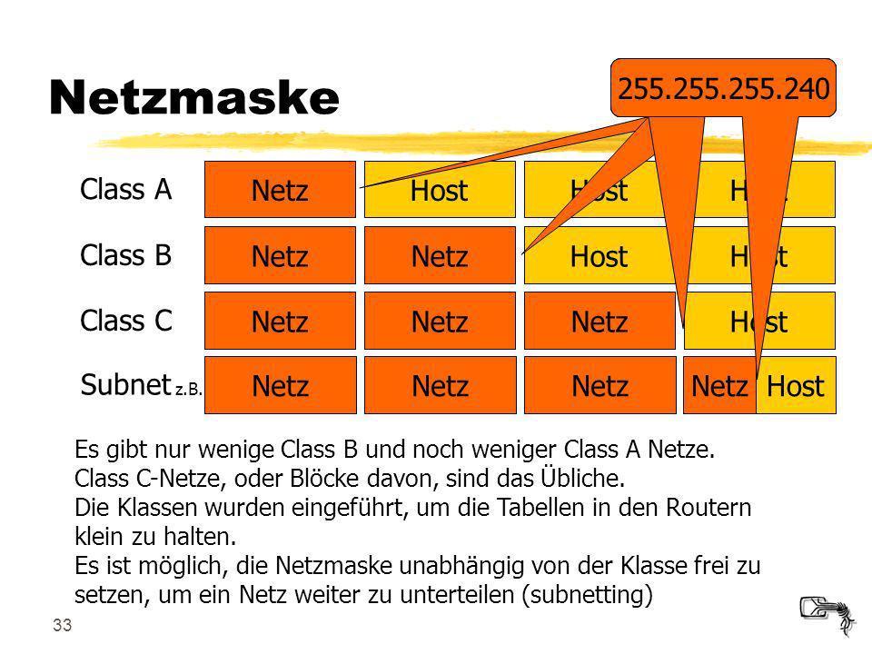 Netzmaske 255.255.255.0. 255.255.255.240. 255.255.0.0. 255.0.0.0. Class A. Netz. Host. Class B.