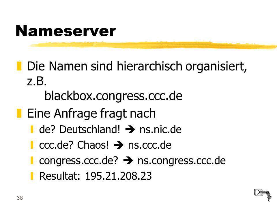 Nameserver Die Namen sind hierarchisch organisiert, z.B. blackbox.congress.ccc.de. Eine Anfrage fragt nach.