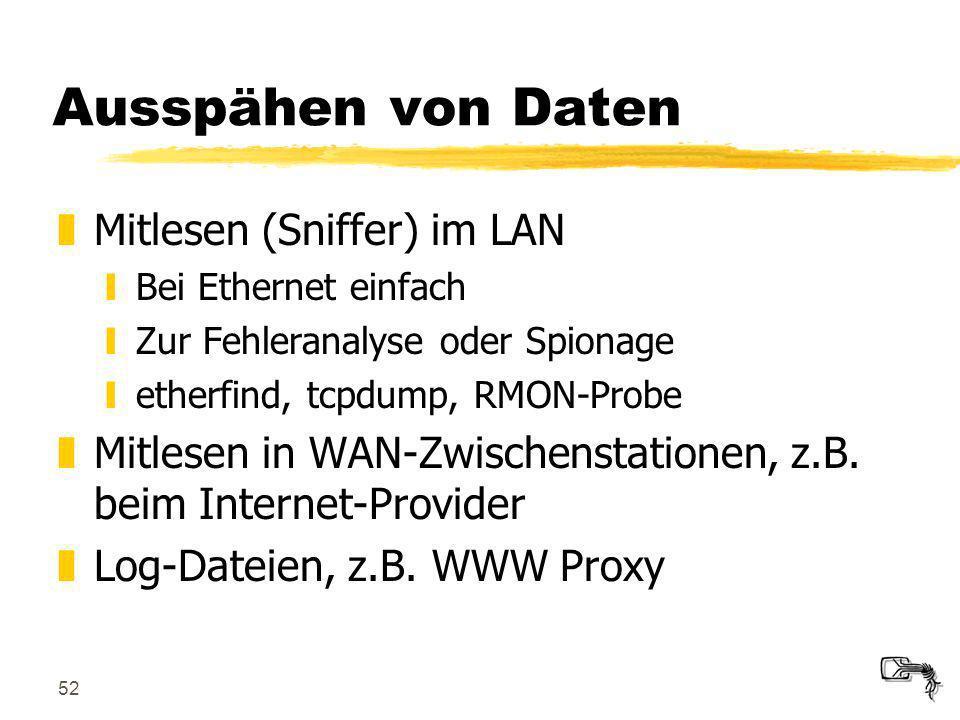 Ausspähen von Daten Mitlesen (Sniffer) im LAN