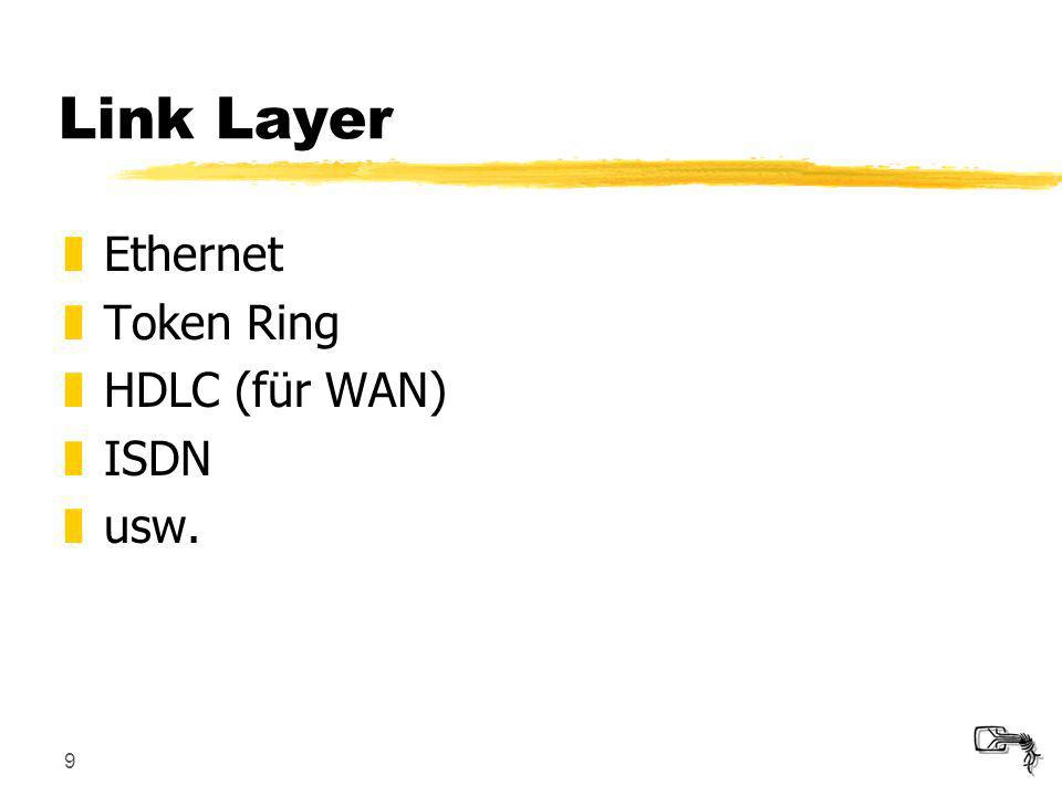 Link Layer Ethernet Token Ring HDLC (für WAN) ISDN usw.