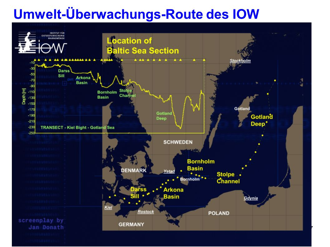 Umwelt-Überwachungs-Route des IOW