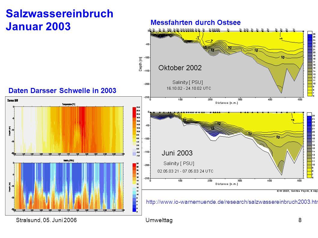 Salzwassereinbruch Januar 2003 Messfahrten durch Ostsee Oktober 2002