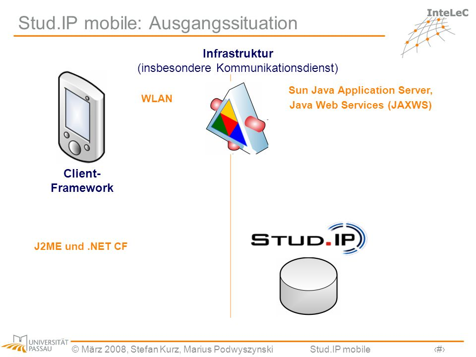 Stud.IP mobile: Ausgangssituation